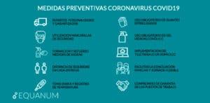 Plan de prevención y actuación Coronavirus COVID19